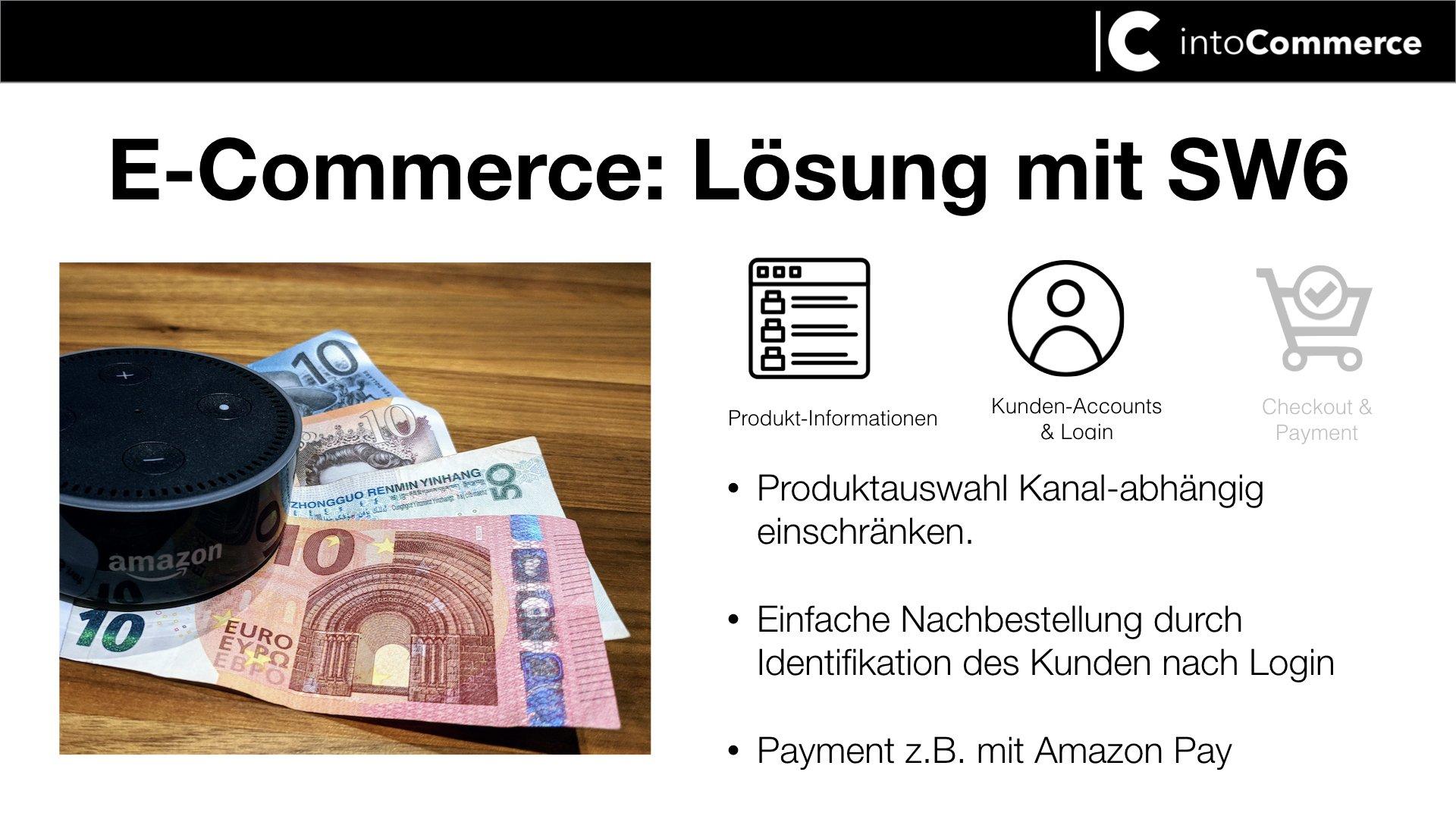 Geldscheine und Icons zu Ecommerce Lösung mit SW6