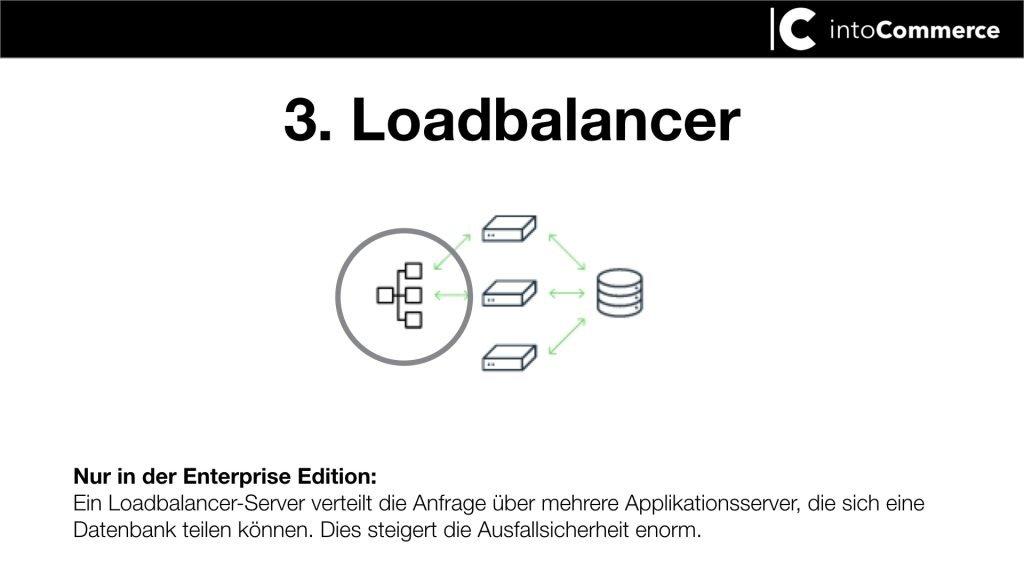 Bild zum Loadbalancer zeigt netzwerke